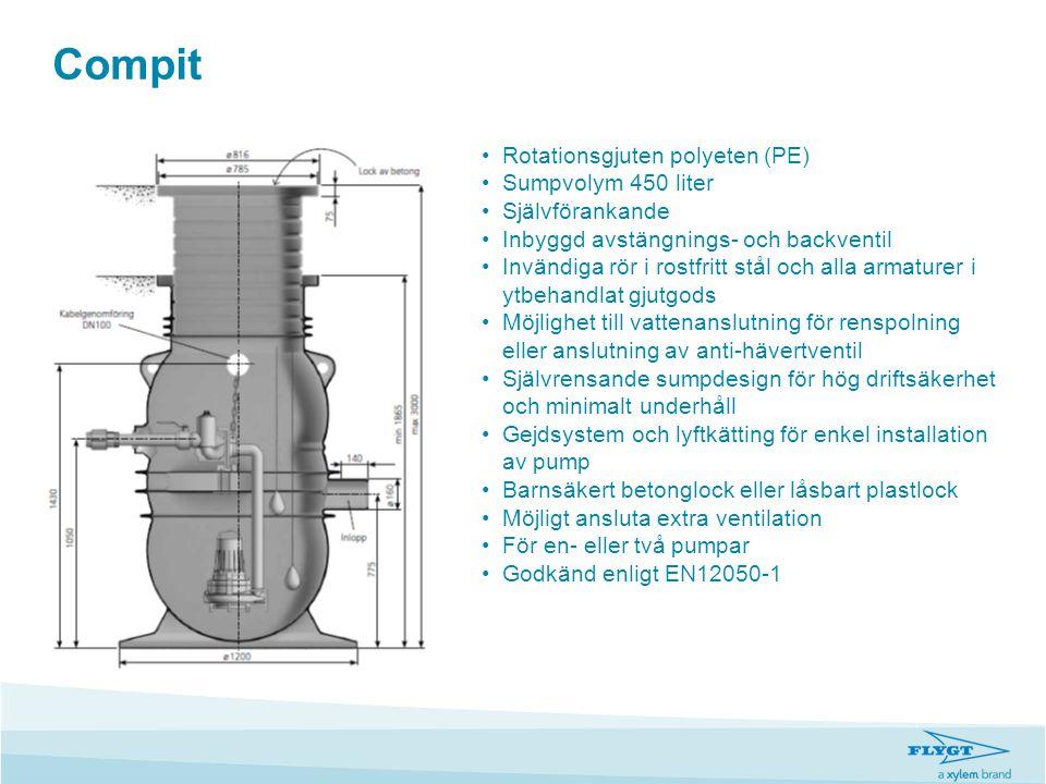 Compit Rotationsgjuten polyeten (PE) Sumpvolym 450 liter