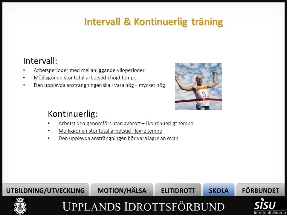 Intervall & Kontinuerlig träning