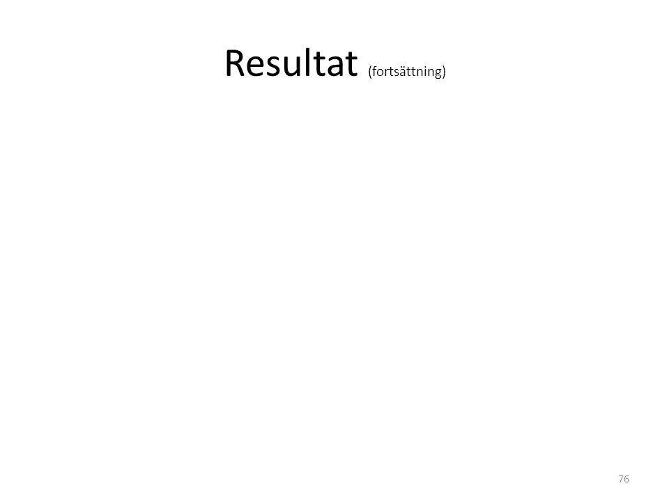 Resultat (fortsättning)