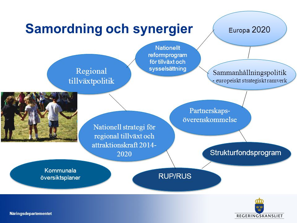 Samordning och synergier