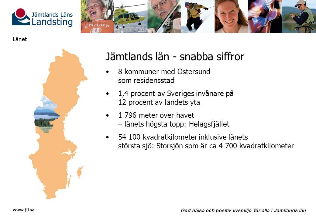 Jämtlands län - snabba siffror