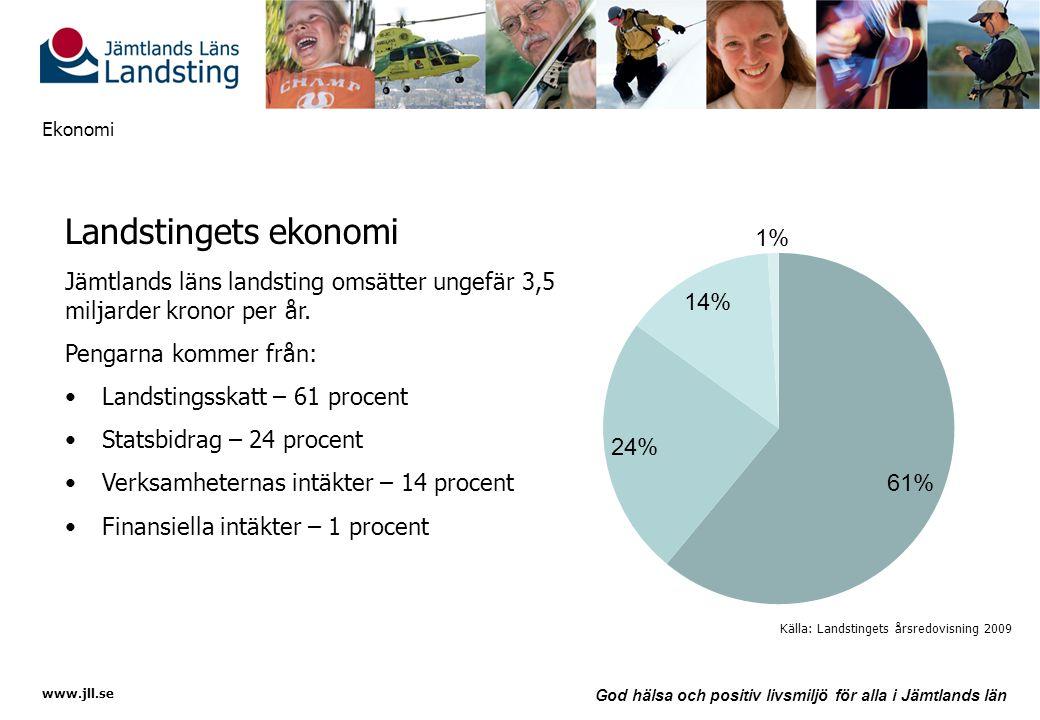 Ekonomi Landstingets ekonomi. Jämtlands läns landsting omsätter ungefär 3,5 miljarder kronor per år.