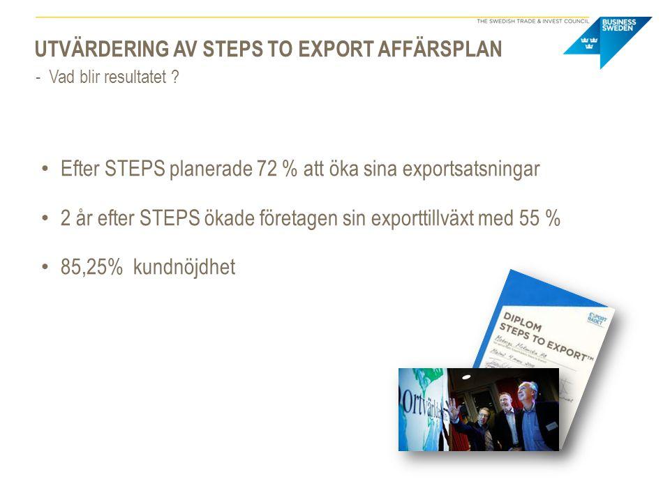 Utvärdering av steps to export affärsplan