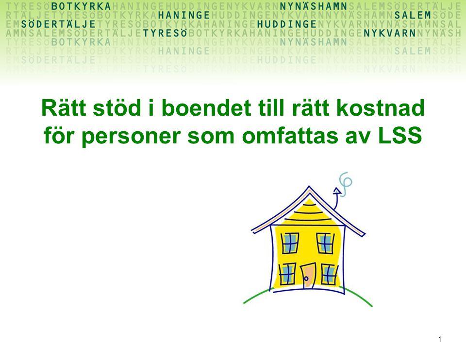 Rätt stöd i boendet till rätt kostnad för personer som omfattas av LSS