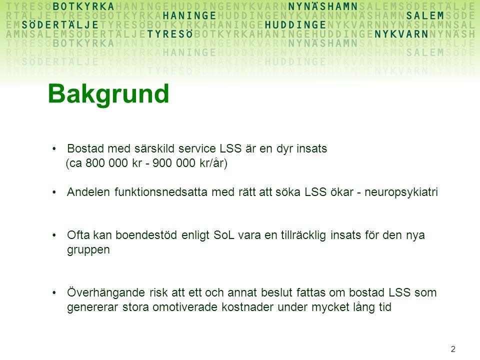 Bakgrund Bostad med särskild service LSS är en dyr insats