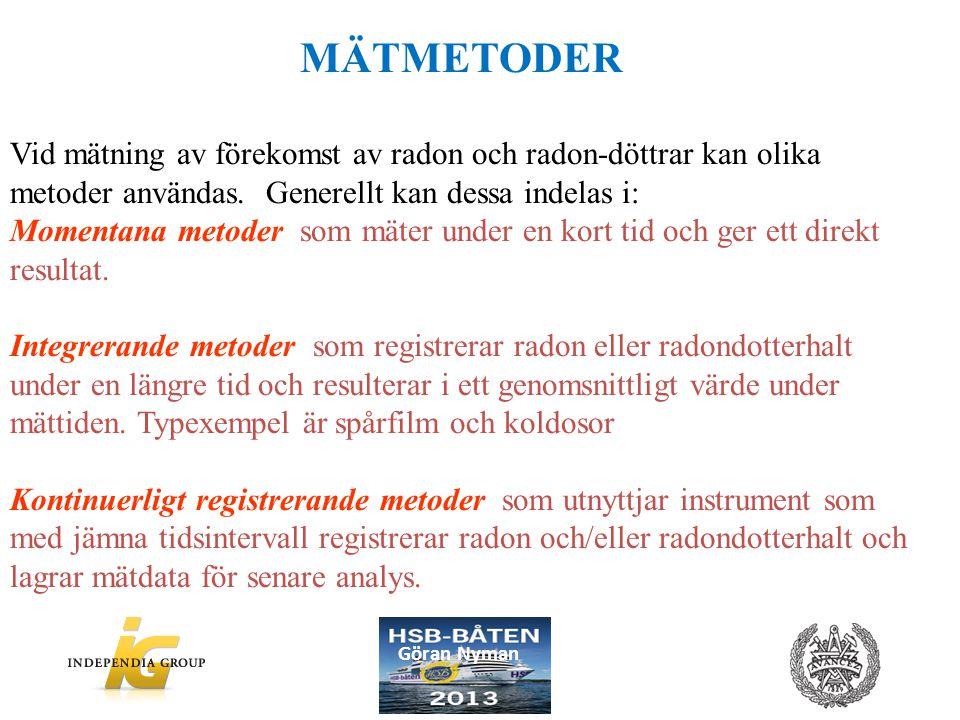 MÄTMETODER Vid mätning av förekomst av radon och radon-döttrar kan olika metoder användas. Generellt kan dessa indelas i: