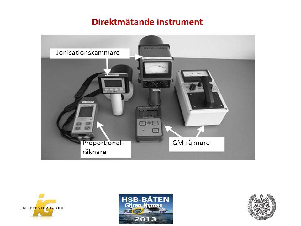 Direktmätande instrument