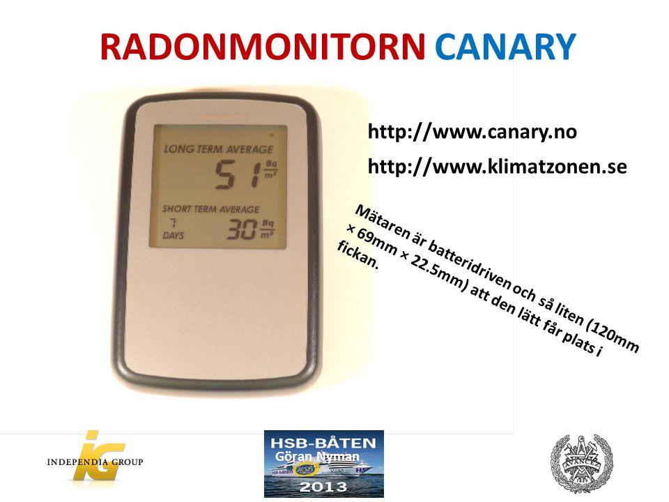 RADONMONITORN CANARY http://www.canary.no http://www.klimatzonen.se