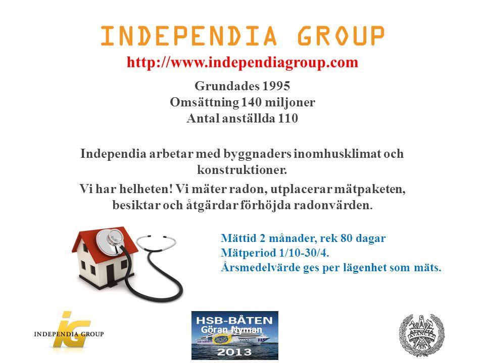 Independia arbetar med byggnaders inomhusklimat och konstruktioner.