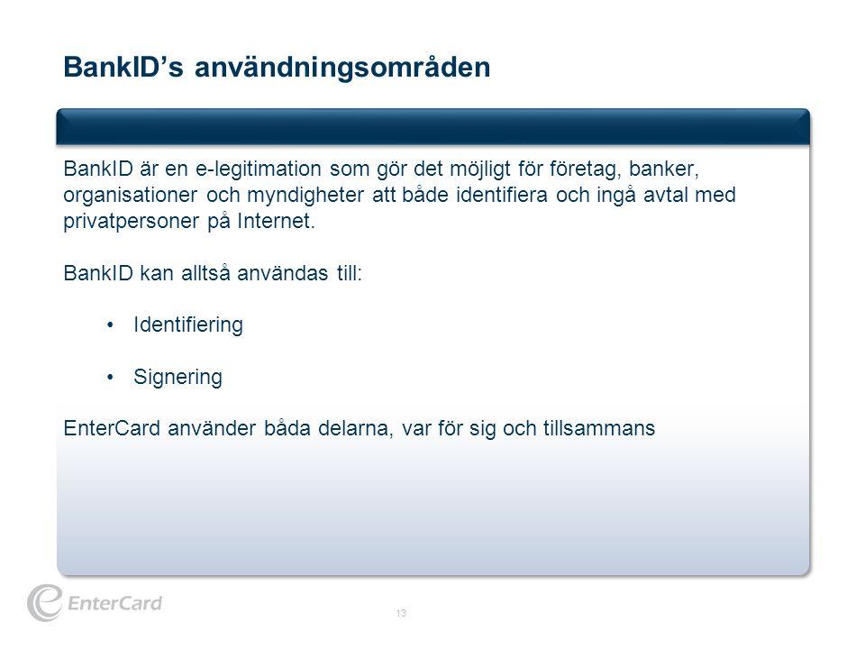 BankID's användningsområden