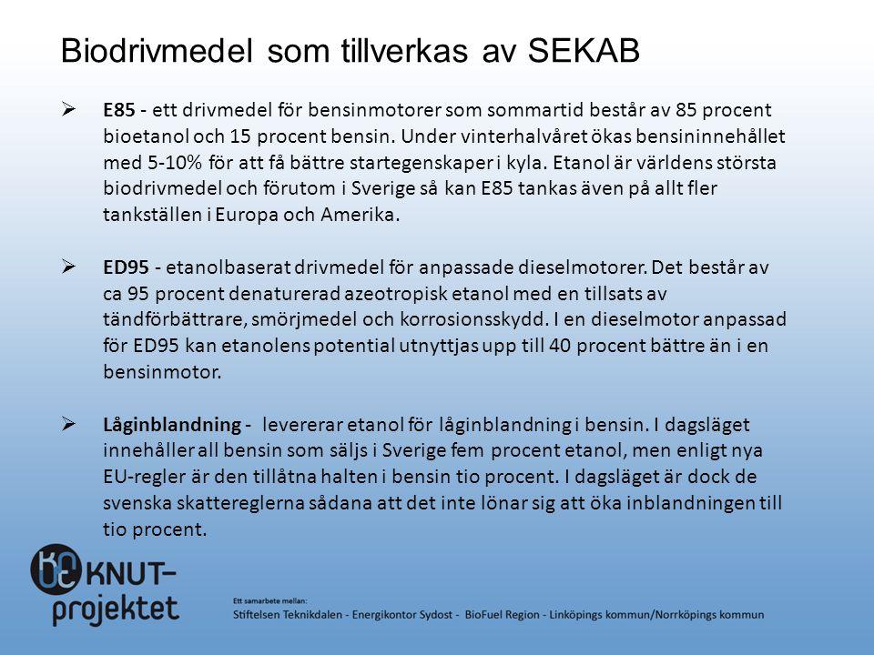 Biodrivmedel som tillverkas av SEKAB