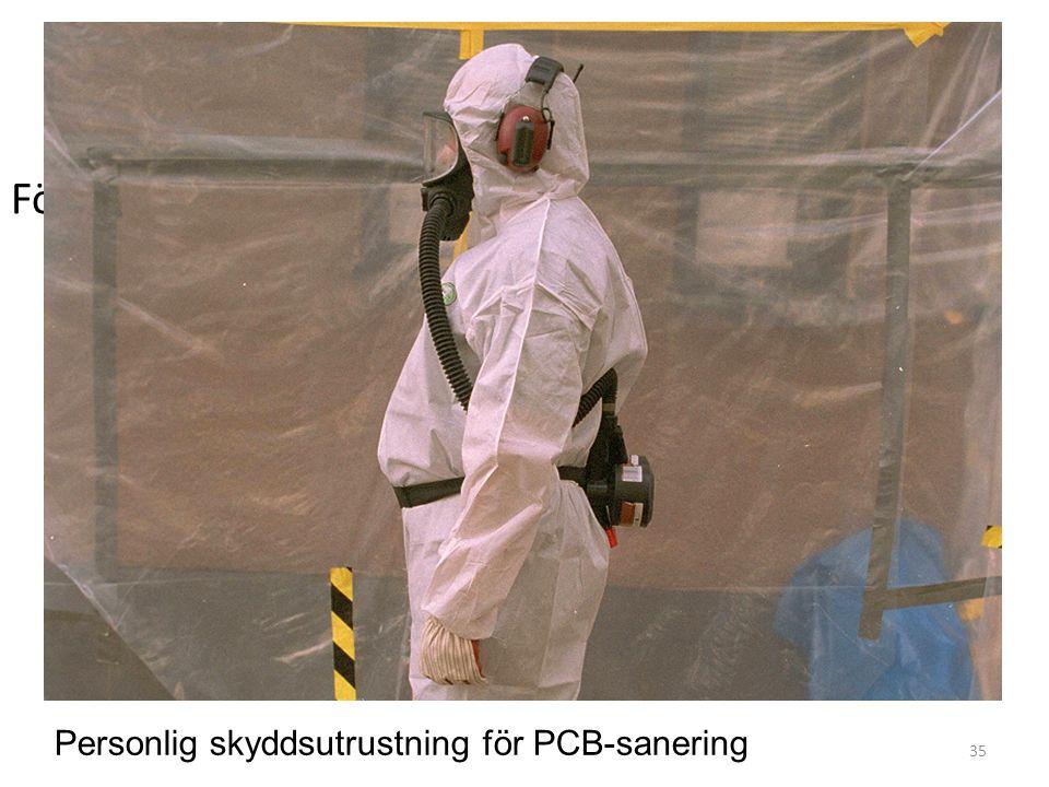 För bilder Personlig skyddsutrustning för PCB-sanering
