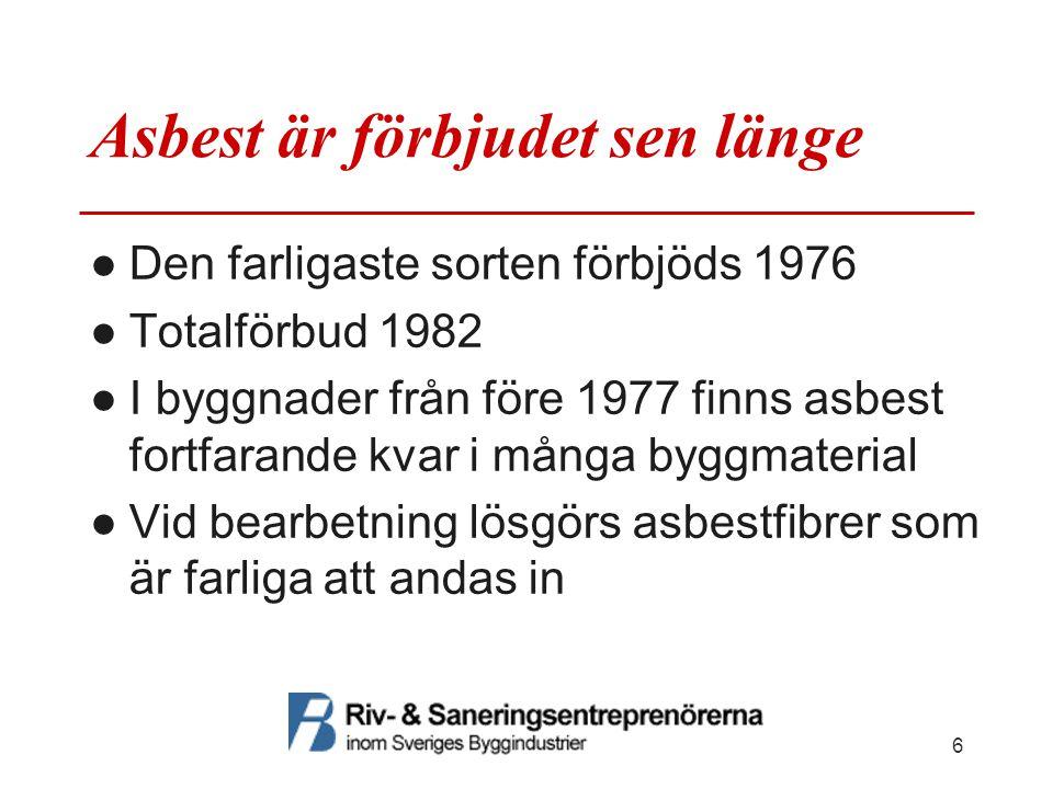 Asbest är förbjudet sen länge