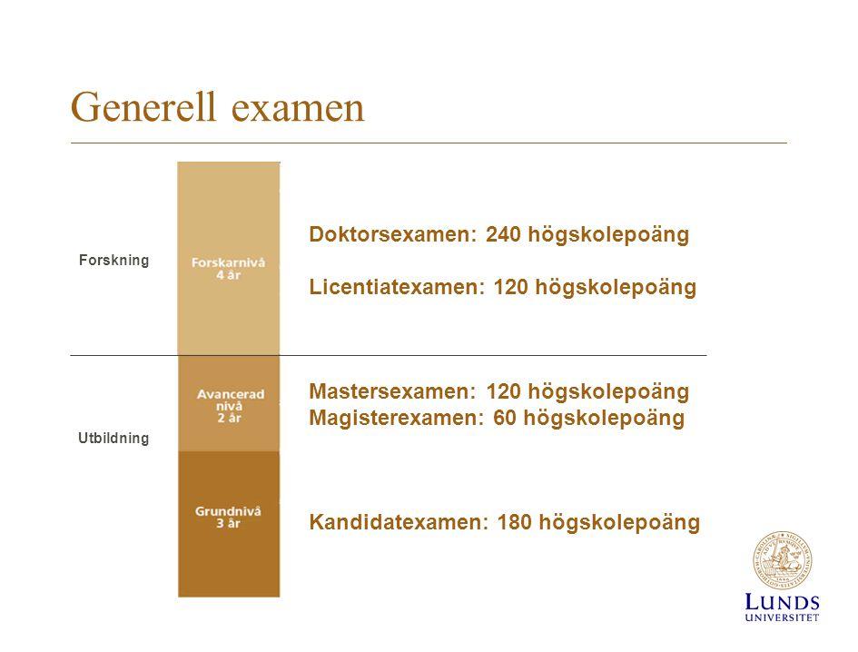 Generell examen Doktorsexamen: 240 högskolepoäng