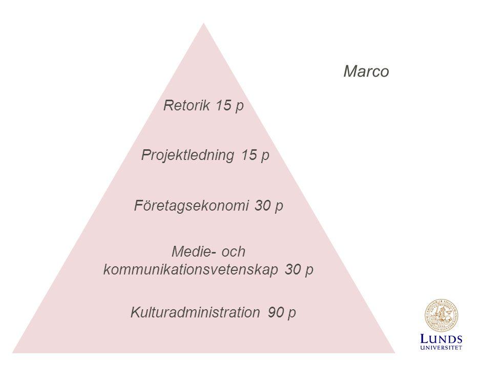 Marco Retorik 15 p Projektledning 15 p Företagsekonomi 30 p