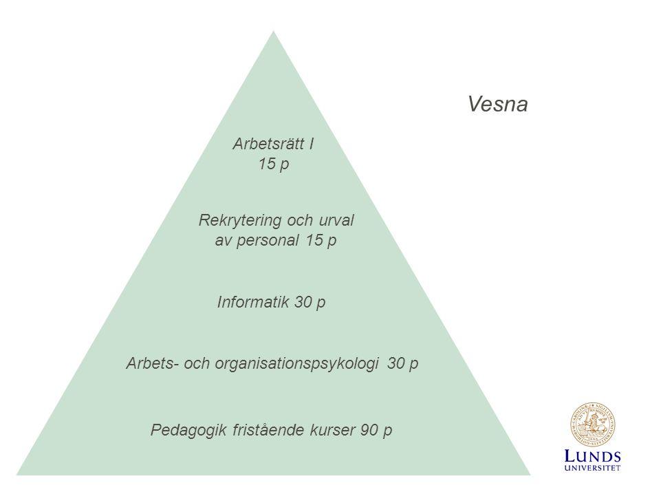 Vesna Arbetsrätt I 15 p Rekrytering och urval av personal 15 p
