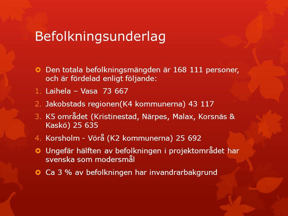 Befolkningsunderlag Den totala befolkningsmängden är 168 111 personer, och är fördelad enligt följande: