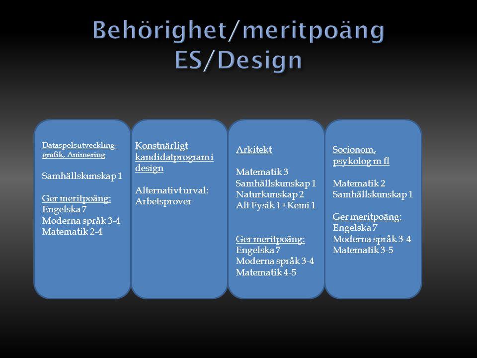 Behörighet/meritpoäng ES/Design
