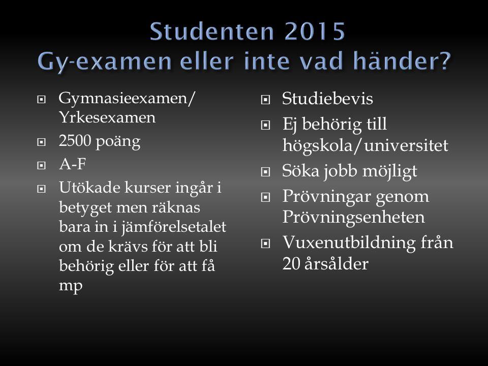 Studenten 2015 Gy-examen eller inte vad händer