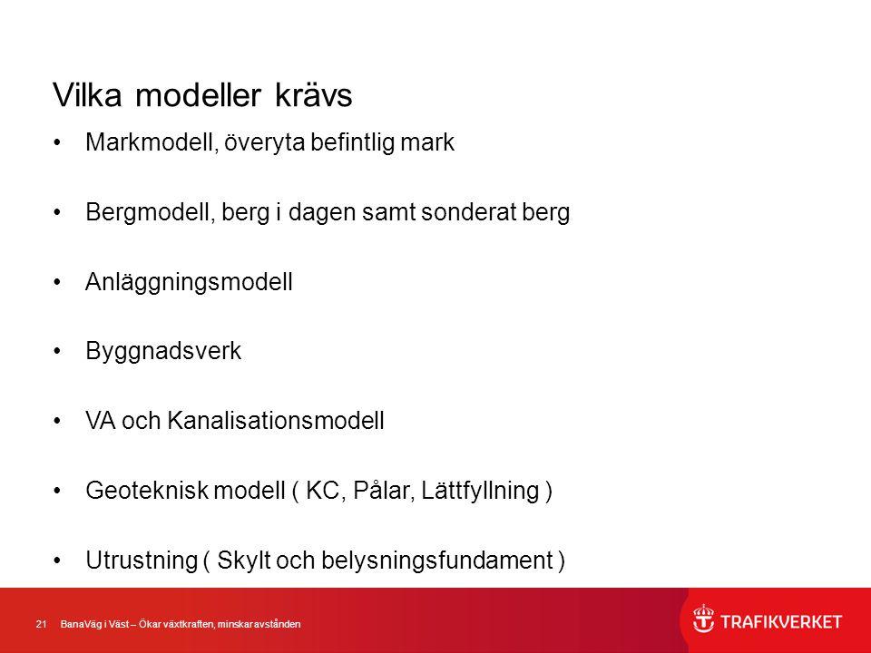 Vilka modeller krävs Markmodell, överyta befintlig mark