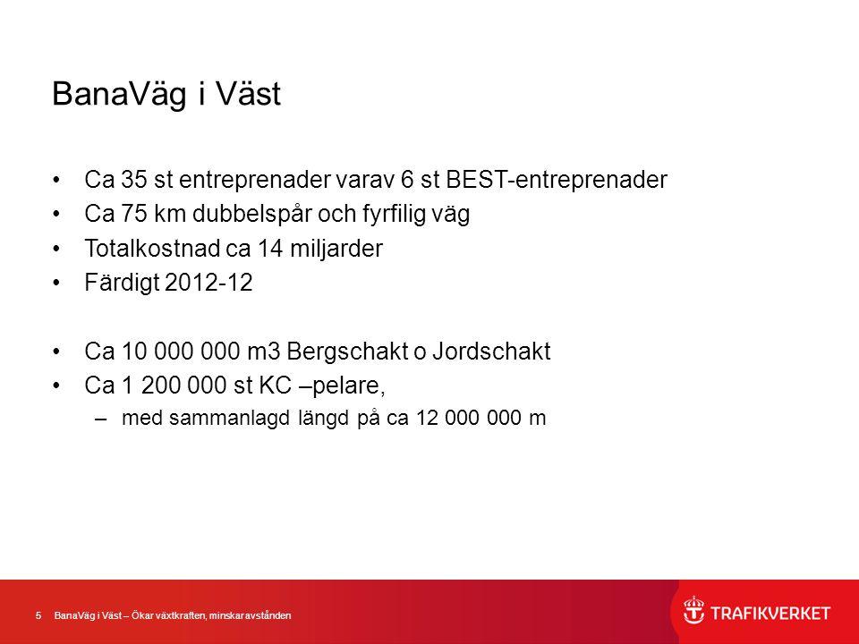 BanaVäg i Väst Ca 35 st entreprenader varav 6 st BEST-entreprenader