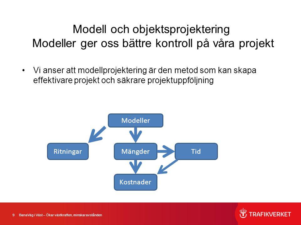 Modell och objektsprojektering Modeller ger oss bättre kontroll på våra projekt