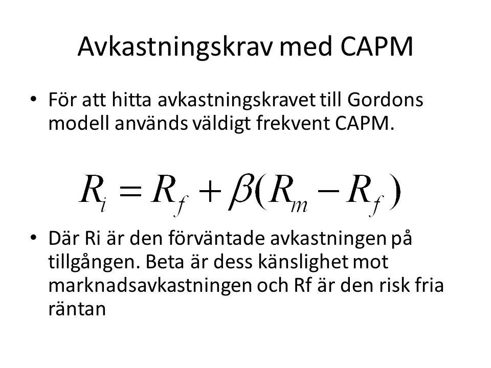 Avkastningskrav med CAPM