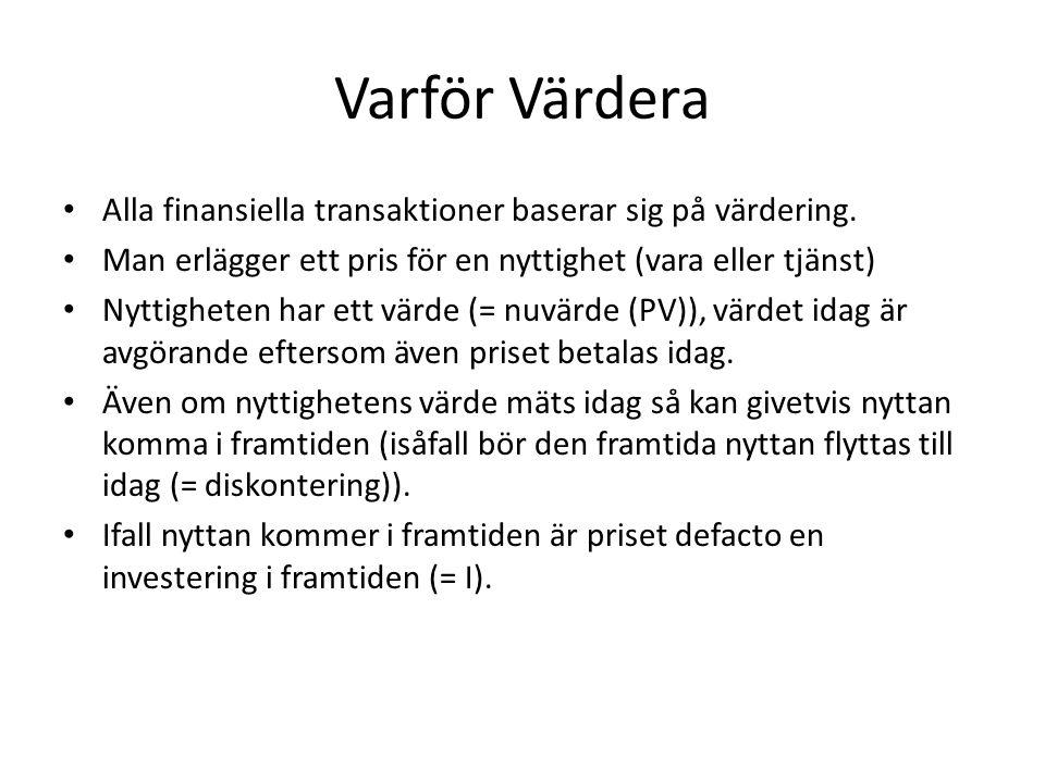 Varför Värdera Alla finansiella transaktioner baserar sig på värdering. Man erlägger ett pris för en nyttighet (vara eller tjänst)