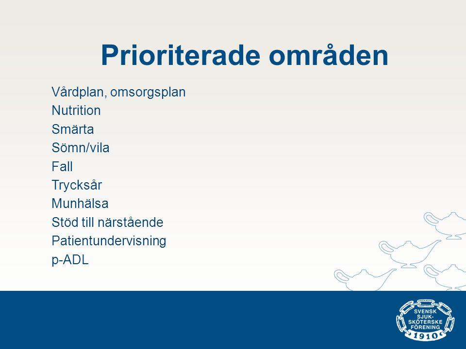 Prioriterade områden Vårdplan, omsorgsplan Nutrition Smärta Sömn/vila