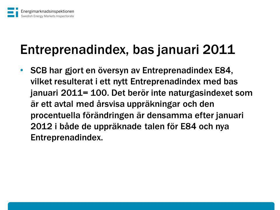 Entreprenadindex, bas januari 2011