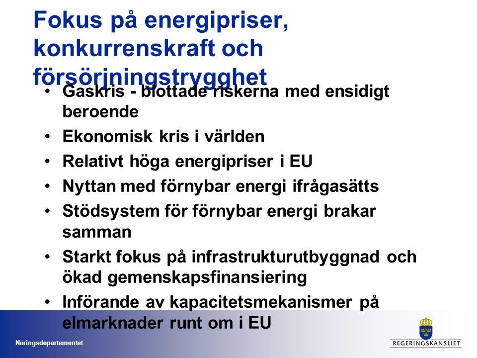 Fokus på energipriser, konkurrenskraft och försörjningstrygghet