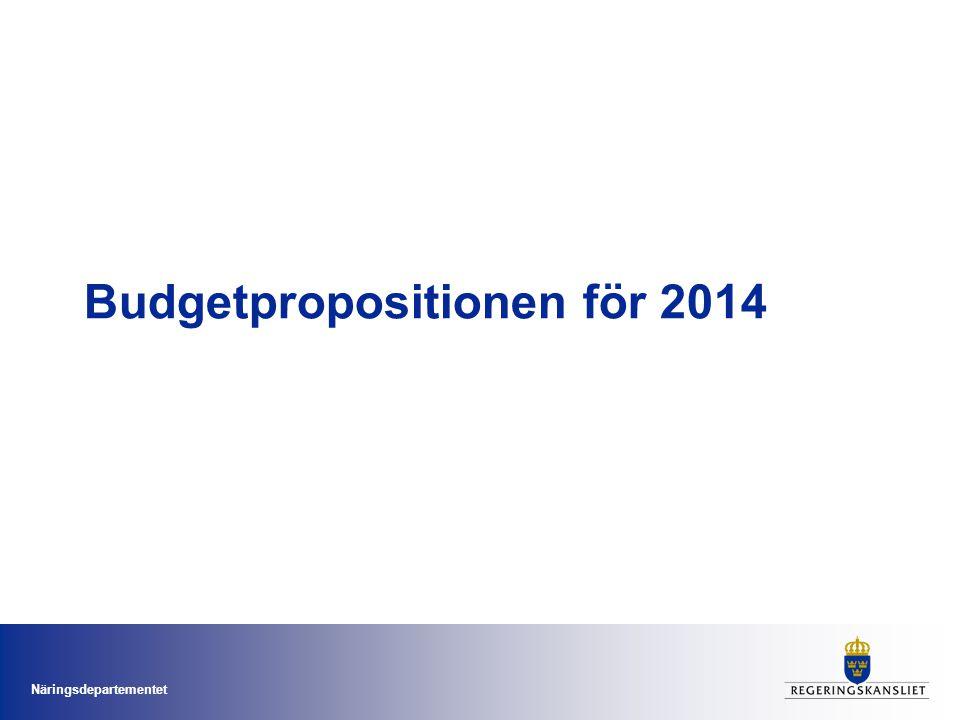 Budgetpropositionen för 2014