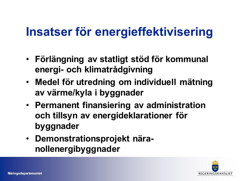 Insatser för energieffektivisering