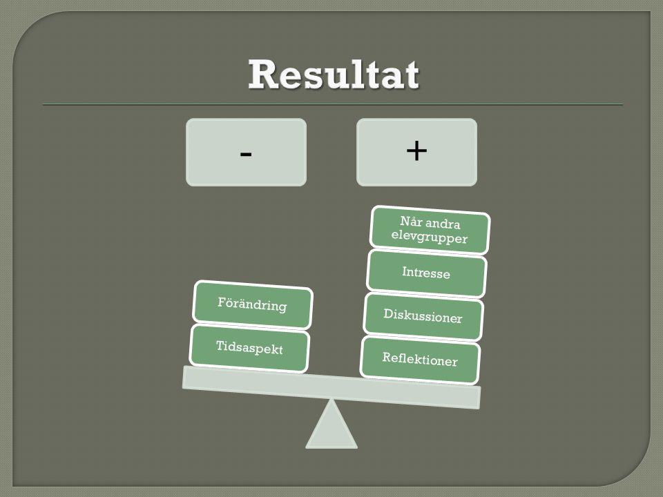 Resultat - Tidsaspekt Förändring + Reflektioner Diskussioner Intresse