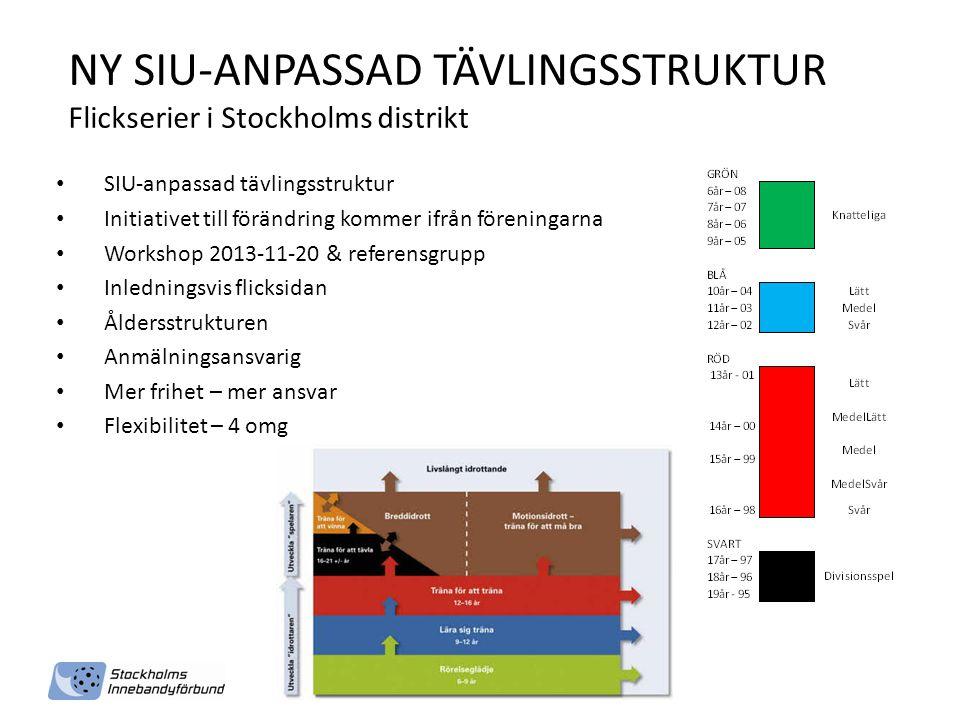 NY SIU-ANPASSAD TÄVLINGSSTRUKTUR Flickserier i Stockholms distrikt