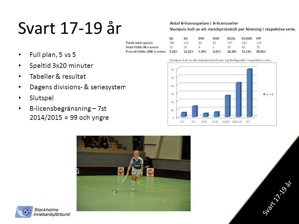 Svart 17-19 år Full plan, 5 vs 5 Speltid 3x20 minuter
