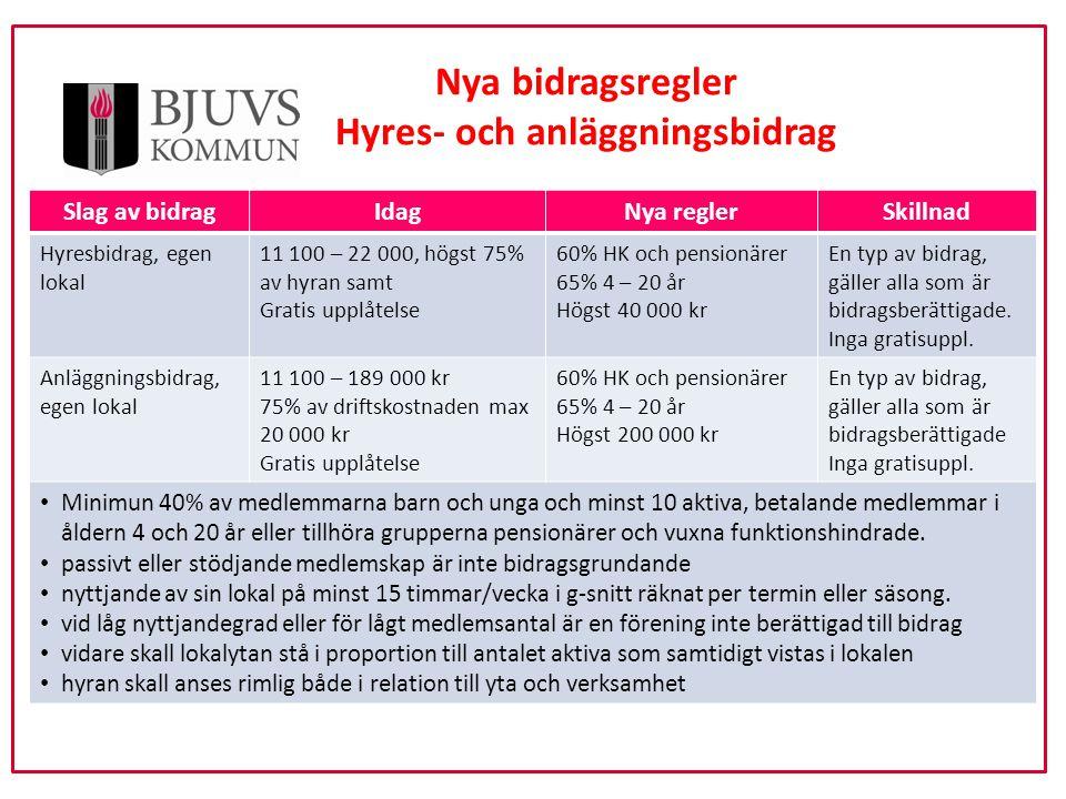 Nya bidragsregler Hyres- och anläggningsbidrag