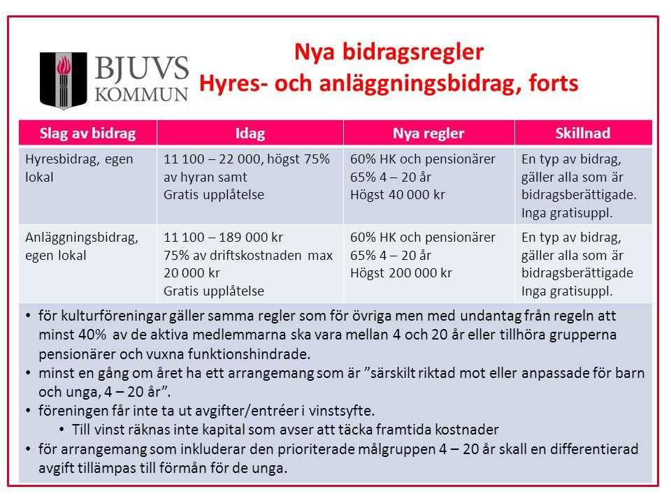 Nya bidragsregler Hyres- och anläggningsbidrag, forts