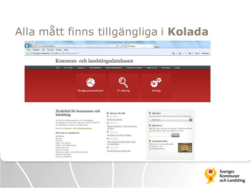 Alla mått finns tillgängliga i Kolada