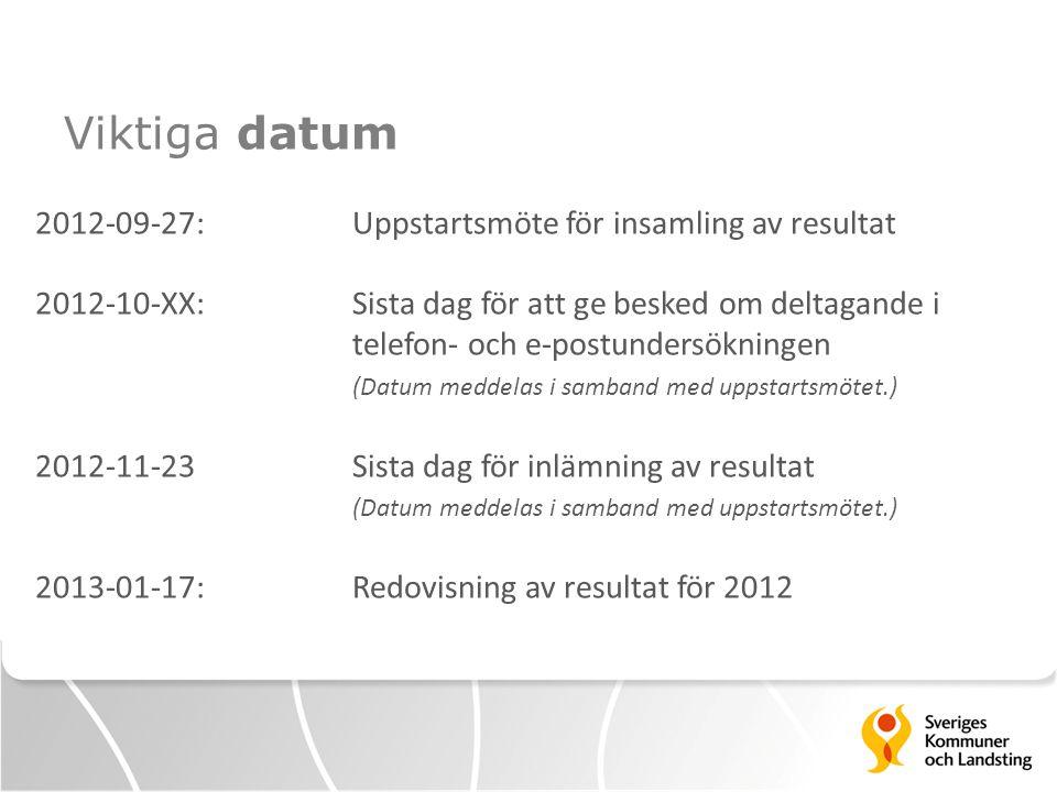 Viktiga datum 2012-09-27: Uppstartsmöte för insamling av resultat