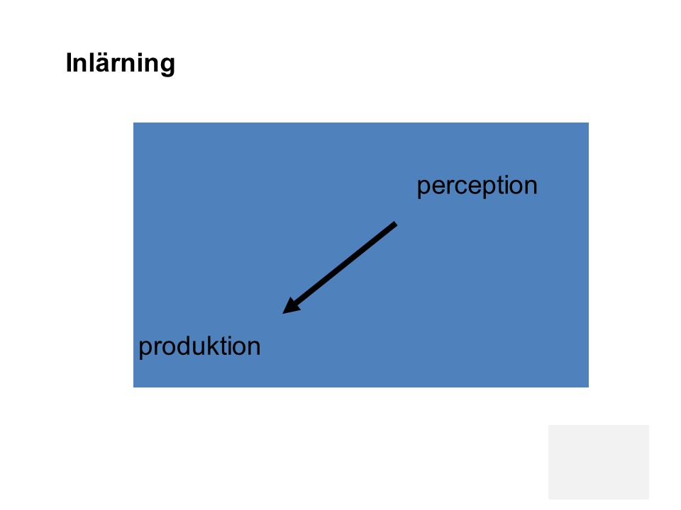 Inlärning perception produktion