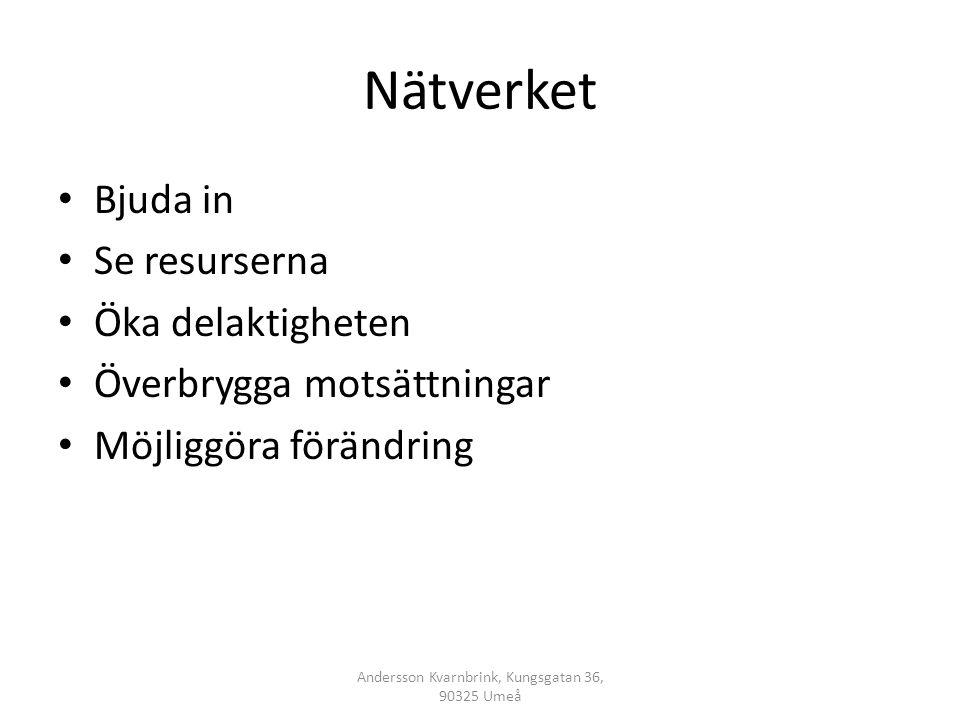 Andersson Kvarnbrink, Kungsgatan 36, 90325 Umeå