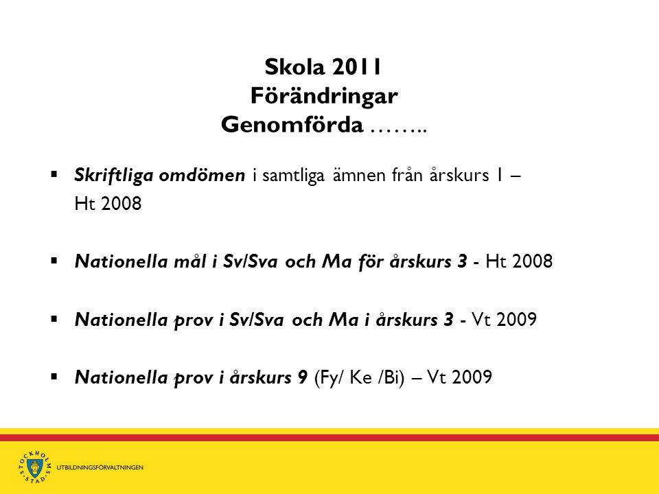 Skola 2011 Förändringar Genomförda ……..