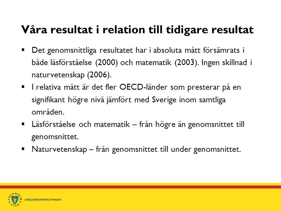 Våra resultat i relation till tidigare resultat