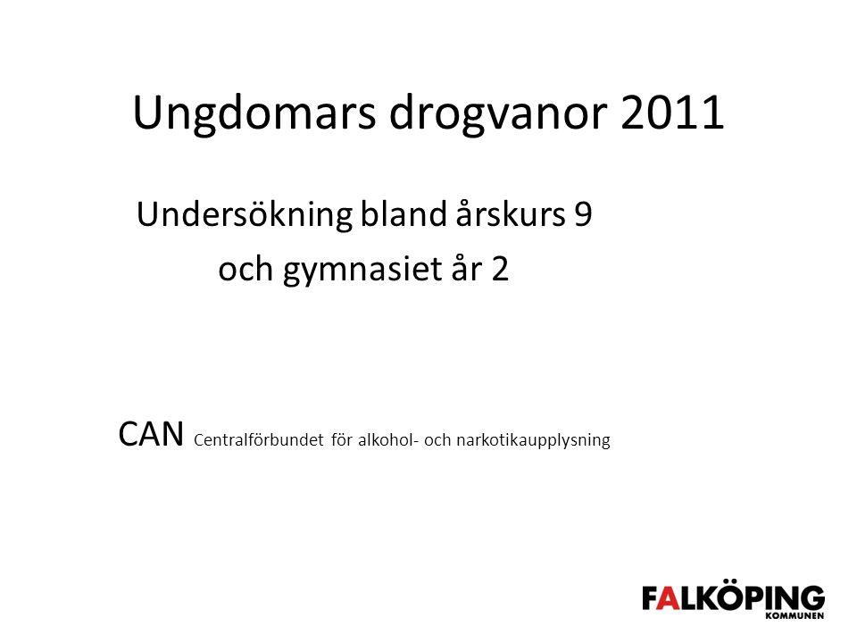 Ungdomars drogvanor 2011 Undersökning bland årskurs 9