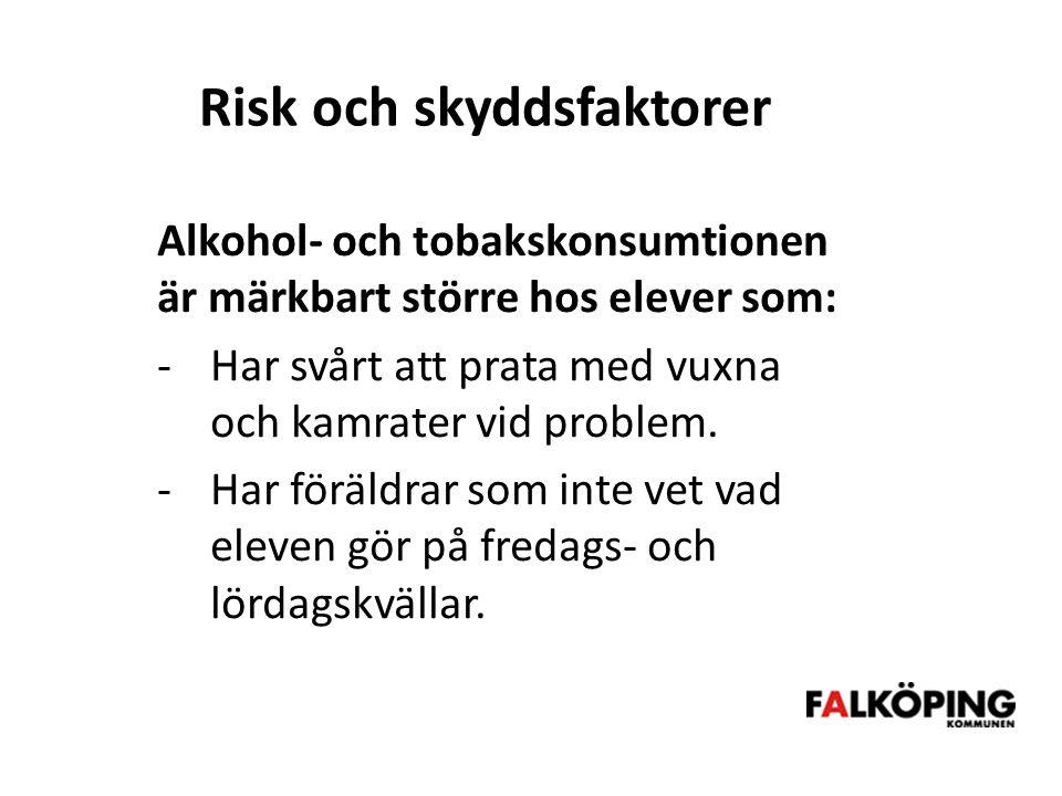 Risk och skyddsfaktorer