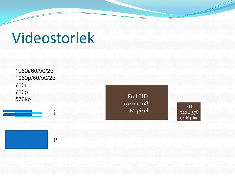 Videostorlek 1080i/60/50/25 1080p/60/50/25 720i 720p 576i/p Full HD