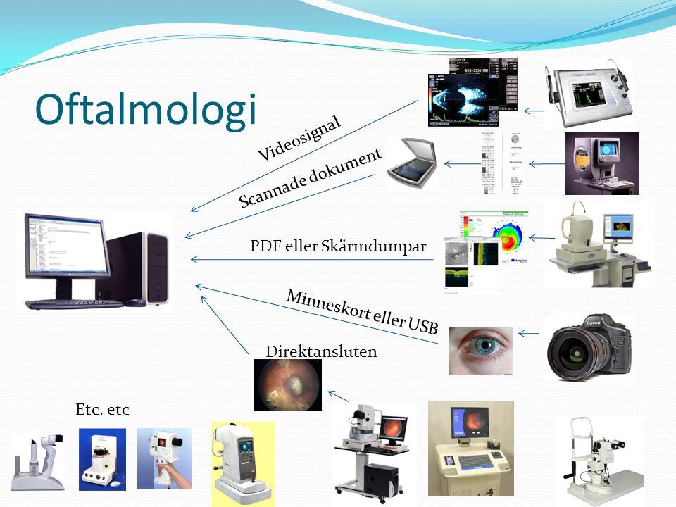 Oftalmologi Videosignal Scannade dokument PDF eller Skärmdumpar