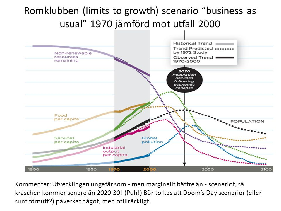Romklubben (limits to growth) scenario business as usual 1970 jämförd mot utfall 2000