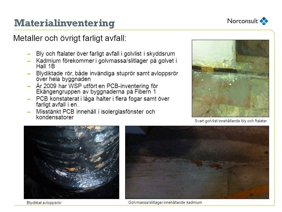 Materialinventering Metaller och övrigt farligt avfall: